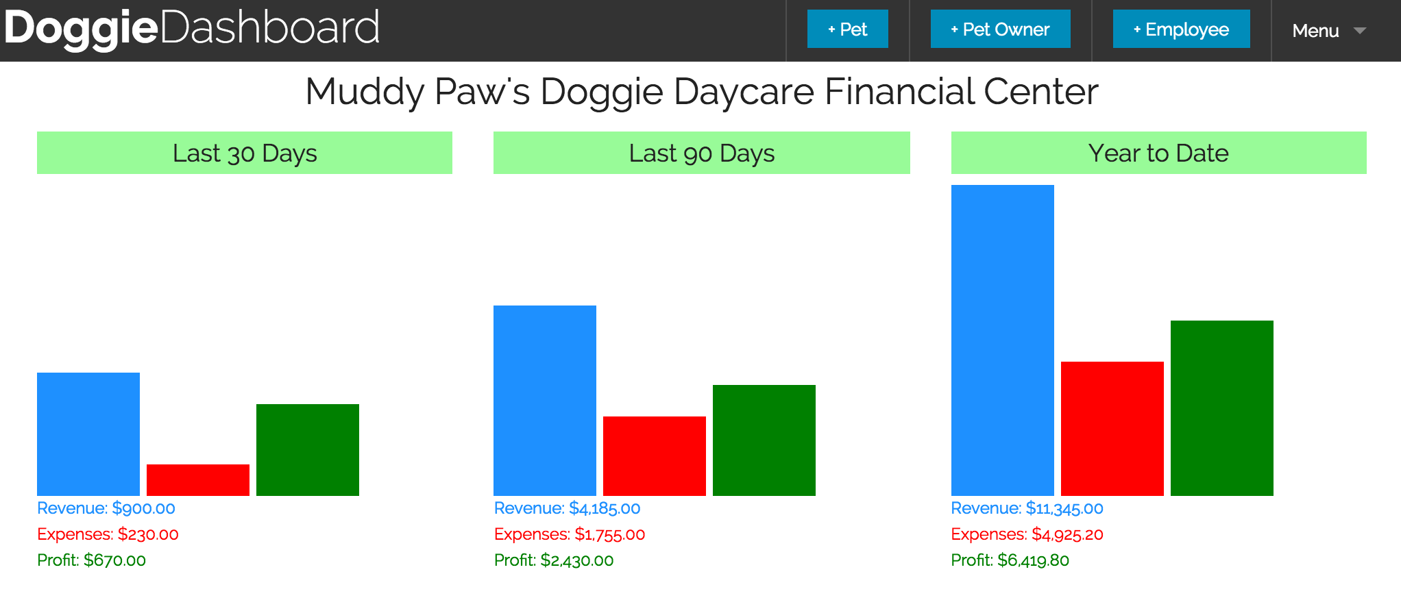 DoggieDashboard Free Dog Daycare Kennel Boarding Software - Best free invoicing software for small business online pet store